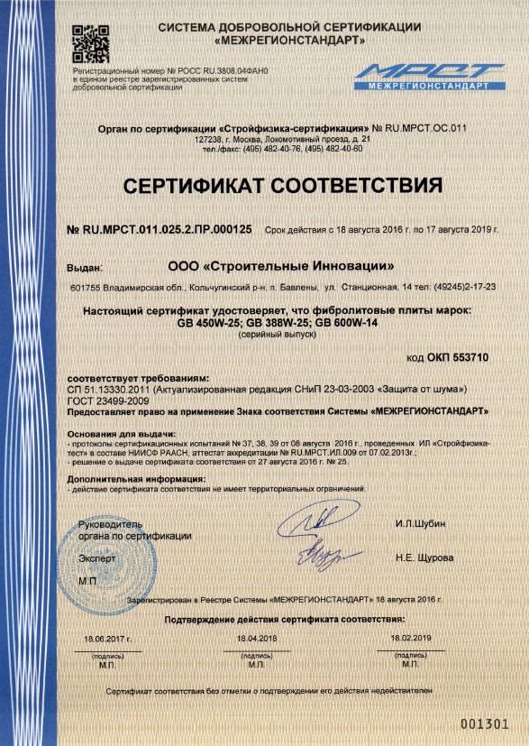 Сертификат соответствия Грин Борд